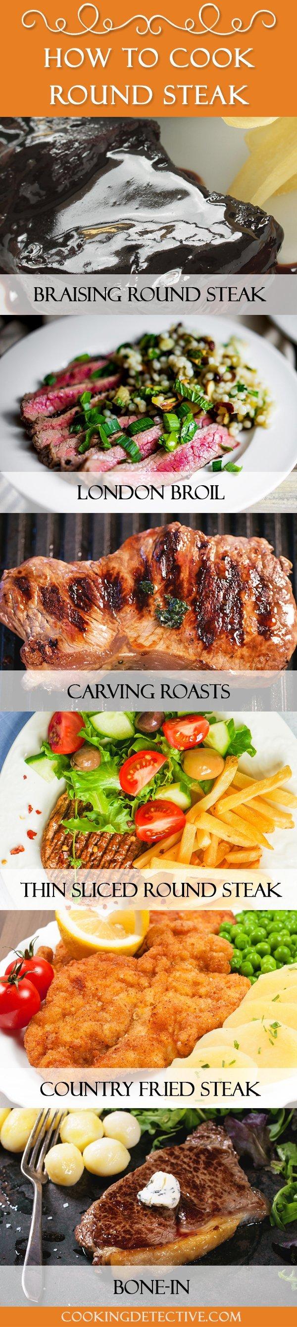 round-steak