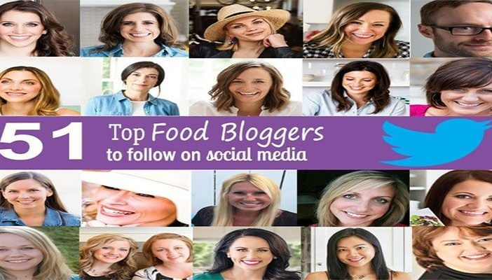 top food bloggers