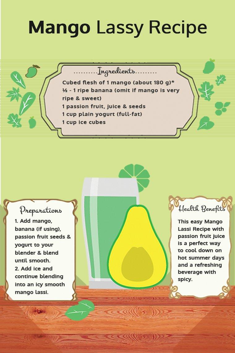 Mango Lassy Recipe