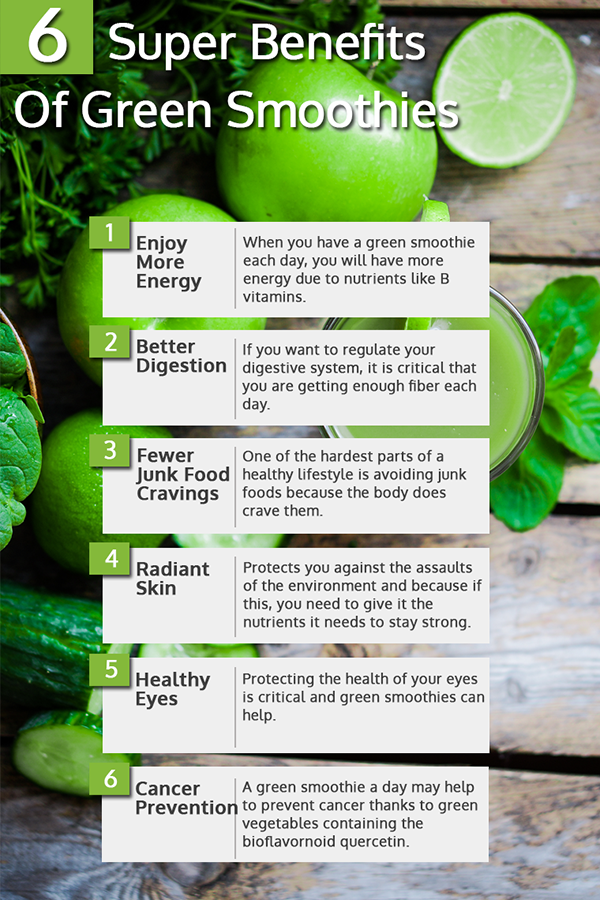 green-benefits-with-description-600