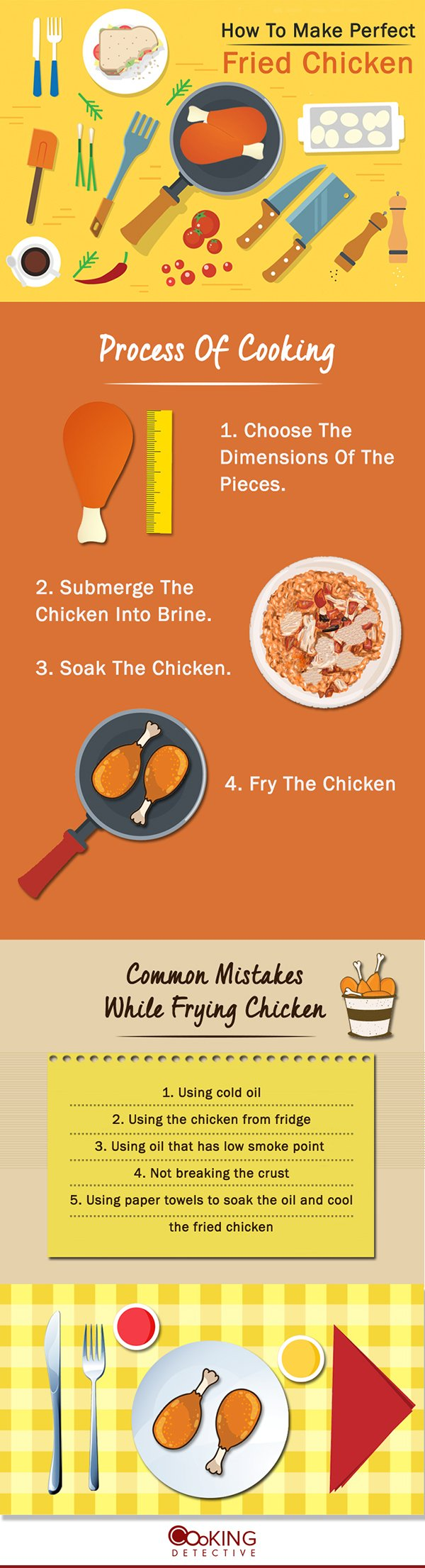 how-to-make-perfect-fried-chicken-600