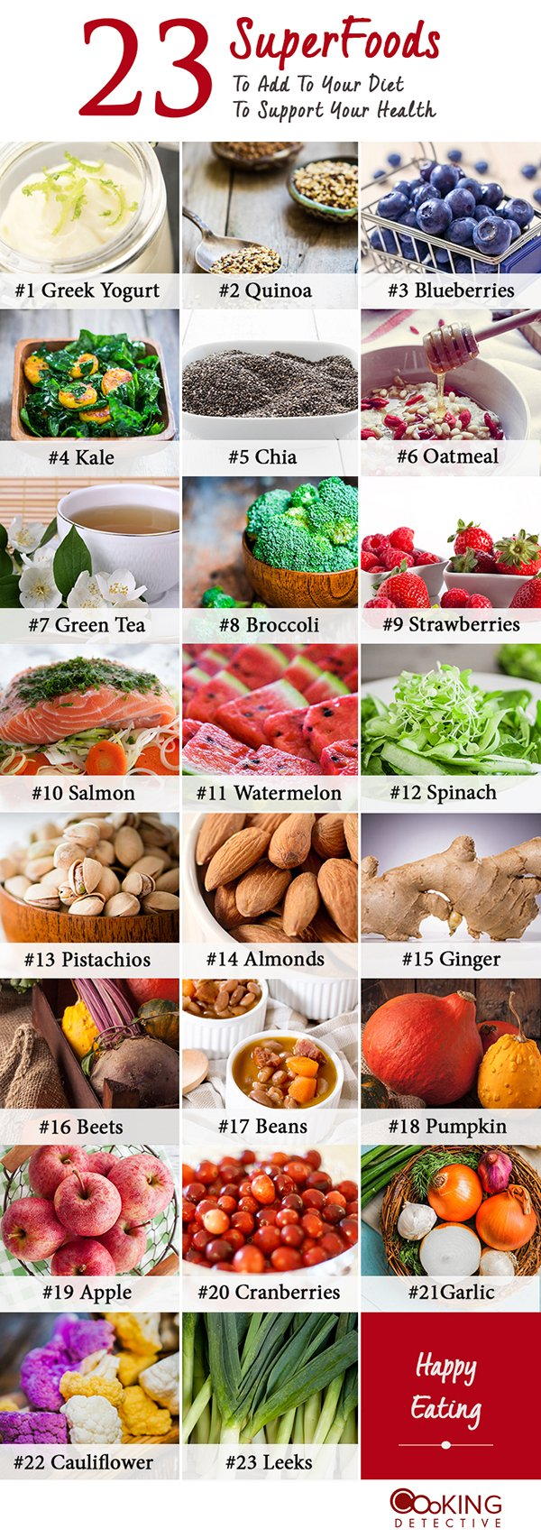 23 superfood infographic