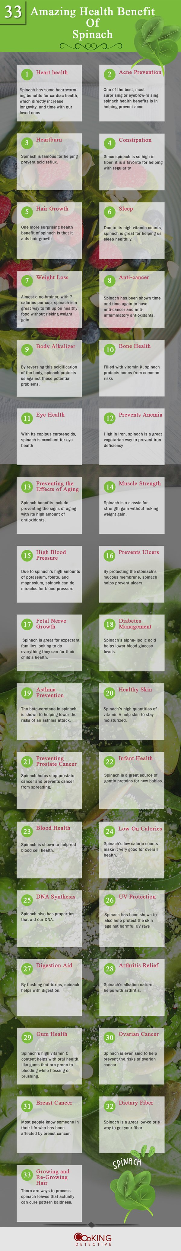 spinach health benefits infographic